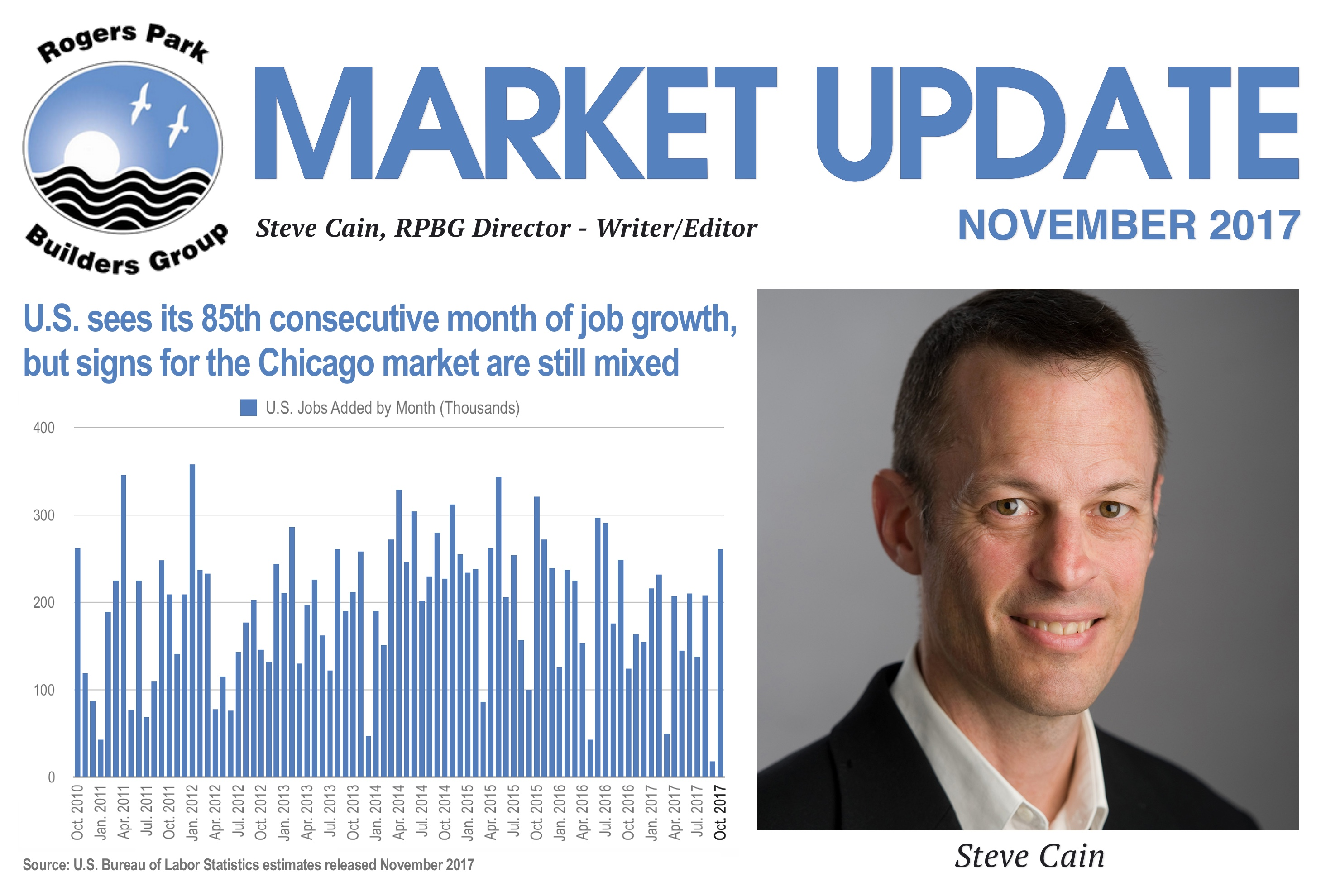 November 2017 Market Update | Steve Cain, RPBG Director - Writer / Editor
